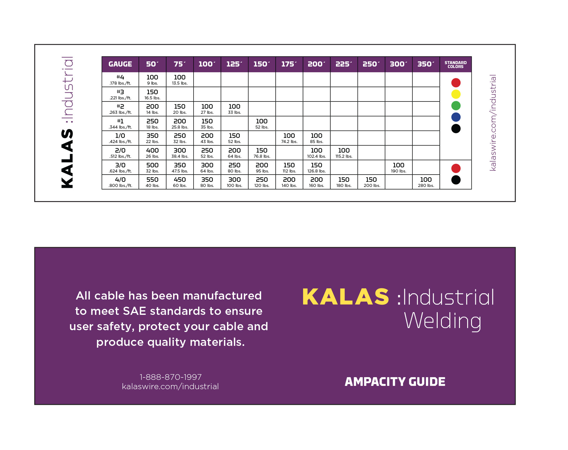 Kalas industrial kalas wire datapages ampacity charts chain sets for displays and more keyboard keysfo Gallery